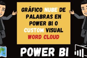 Gráfico NUBE de Palabras en Power Bi o Custom visual word cloud